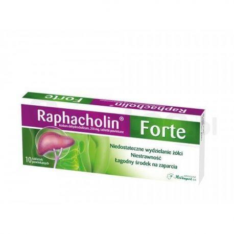 Rapacholin Forte * 10 tabl